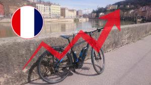 Vélo électrique développement