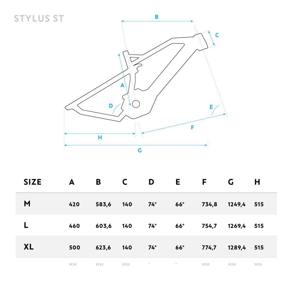 Dimensions cadre Decathlon Stilus E-ST